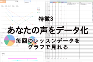 HP_特徴4あなたの声をデータ化