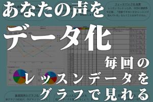 声のグラフ