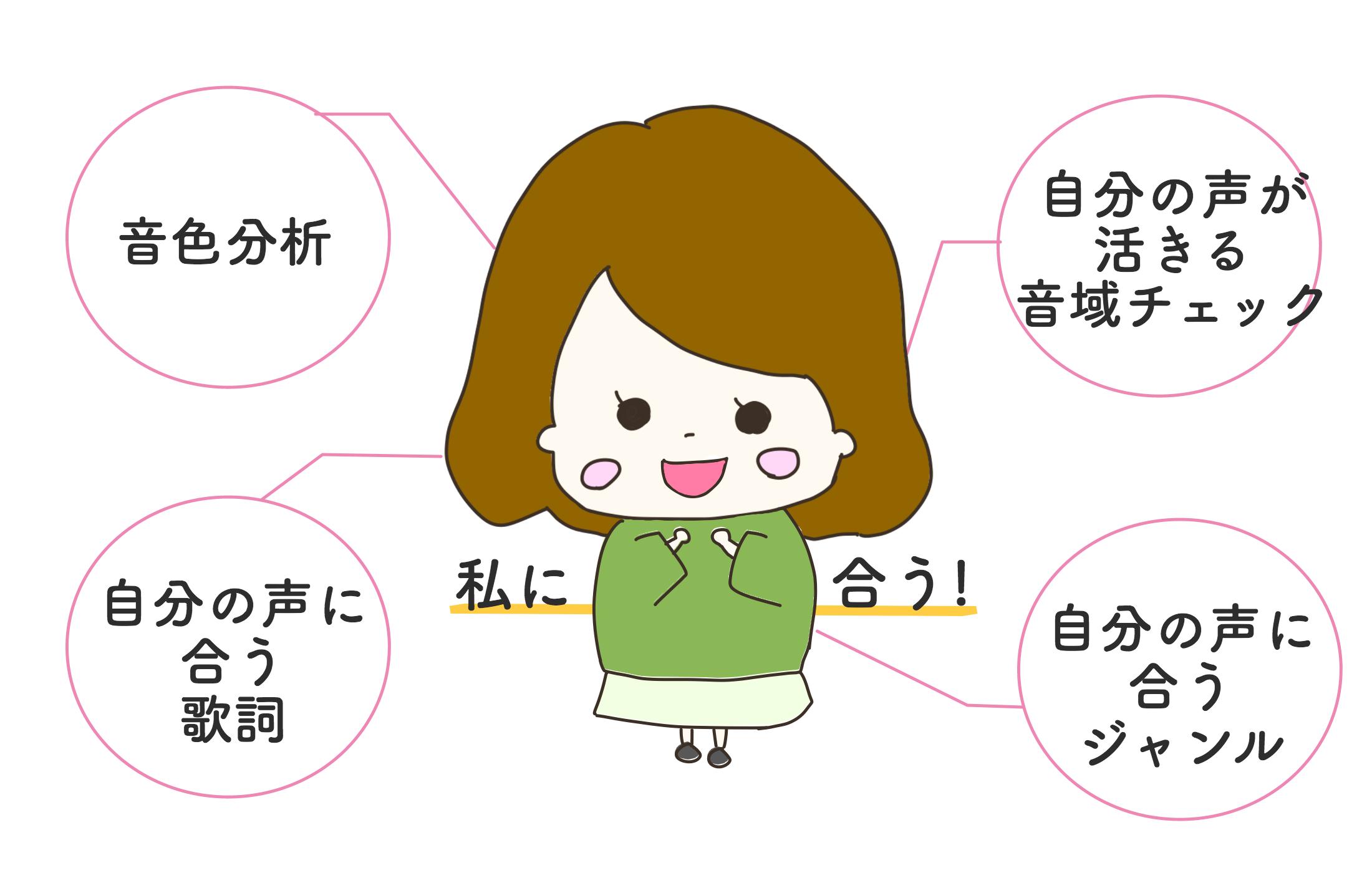 kosei_watashiniau